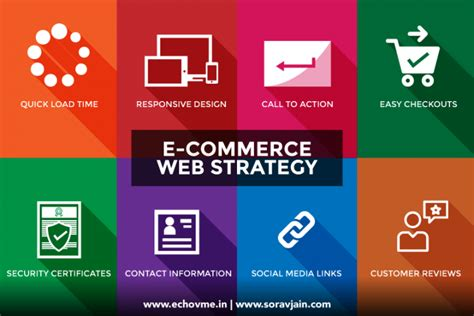 essential ecommerce website strategies    customers