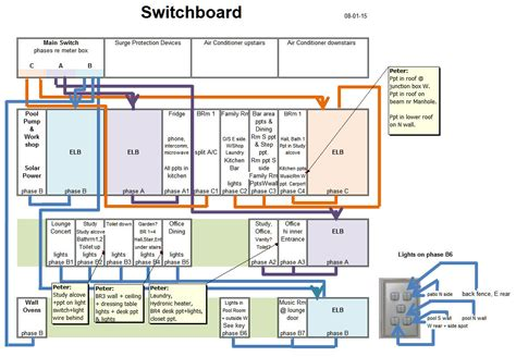 domestic switchboard wiring diagram australia torzone org