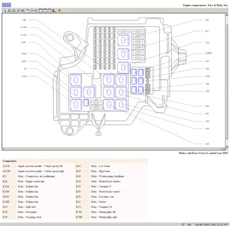 vauxhall zafira fuse box diagram 2000 new wiring diagram