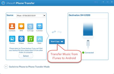 transfer itunes to android how to transfer from itunes to android