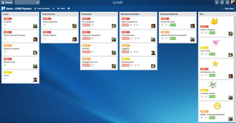 trello board templates image collections templates