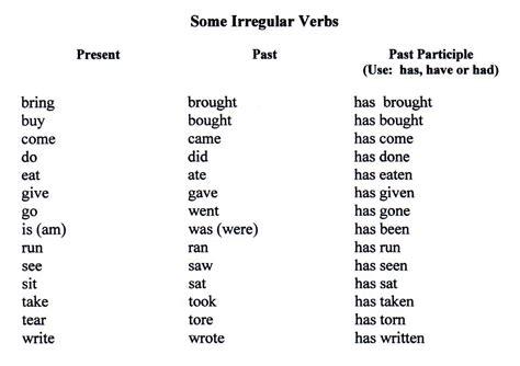 camila silv 233 some irregular verbs