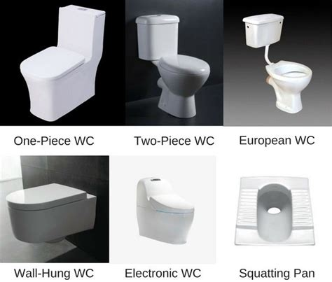 jaquar bathroom fittings wiki what are the popular brands of sanitary wares in india