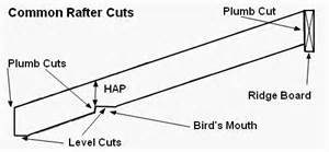 Hip Roof Framing Calculator Basic Rafter Cuts