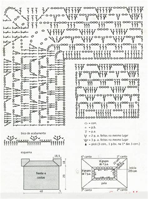crochet diagram for beginners the best in easy crochet from the top