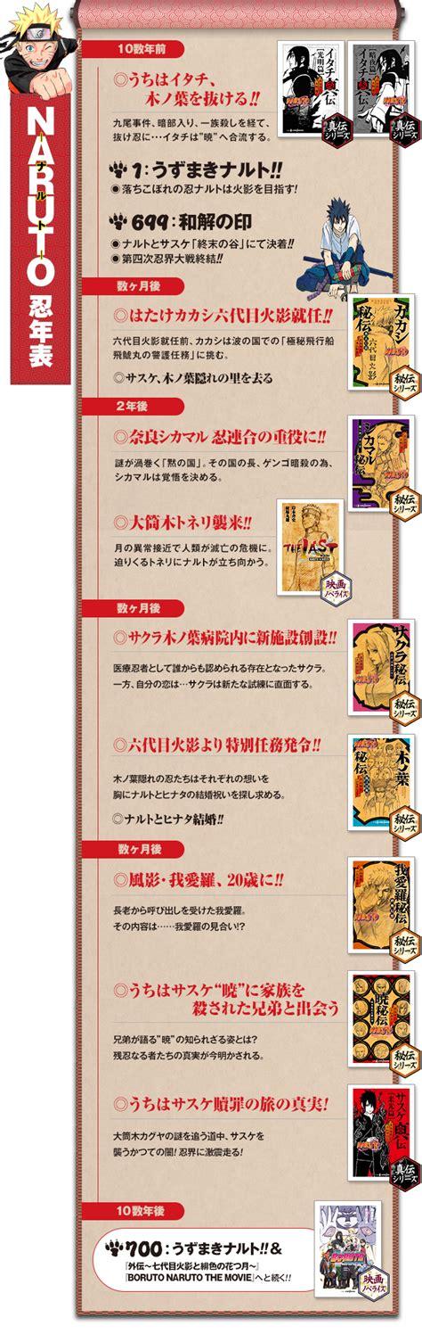 film naruto cronologia light novels narutopedia fandom powered by wikia