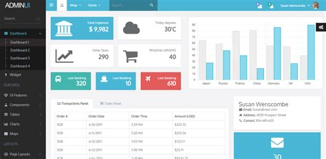 ecommerce admin panel template 11 best e commerce admin panel templates
