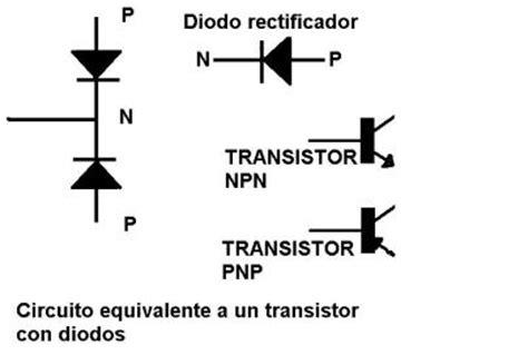 transistor pnp npn diferencia simbolo de transistor pnp y npn 28 images diferencias entre pnp y npn en cableado de aut 243