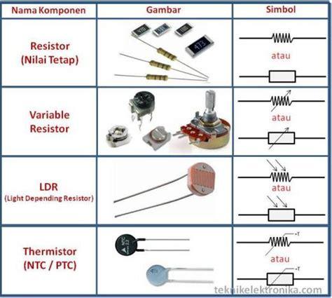 simbol sebuah resistor jenis jenis komponen elektronika beserta fungsi dan lengkap