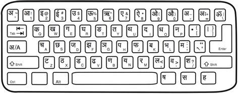 keyboard layout to english india english computer keyboard layout