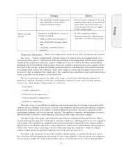 Autozone Parts Sales Manager by Autozone