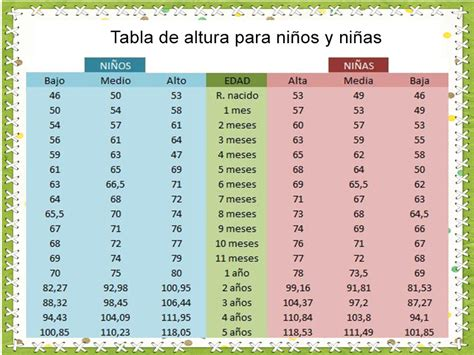 tabla de peso y estatura en ninos tabla de peso y talla en ninos mexicanos tablas de talla
