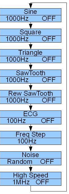 avr dds signal generator v2 0 part 2 firmware