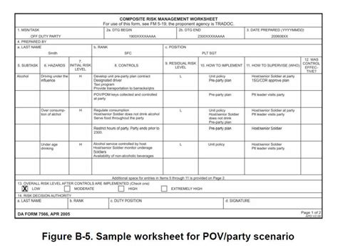 Composite Risk Management Worksheet Homeschooldressage Com Army Risk Assessment Template