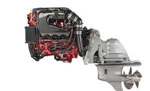 Volvo Penta V8 300 V8 300 Ce