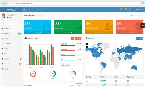 admin template development guide free bootstrap admin templates