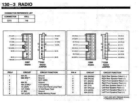 1994 ford f150 wiring diagram 1994 ford f150 radio wiring diagram autos post