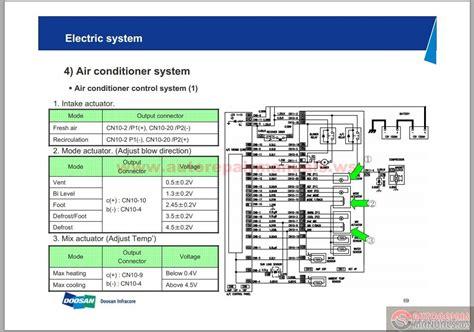 komatsu ignition switch wiring diagram ignition switch