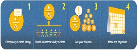 bitcoin lending the best person to person bitcoin loan networks bitcoin
