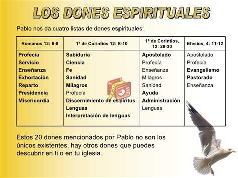 imagenes dones espirituales 03 dones espirituales sef