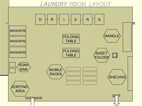 House Plan Online Unit 1 Layout Of Housekeeping Department