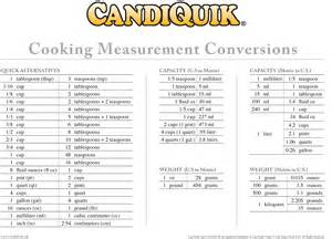 Chart measurement conversions cooking measurements chart measurement