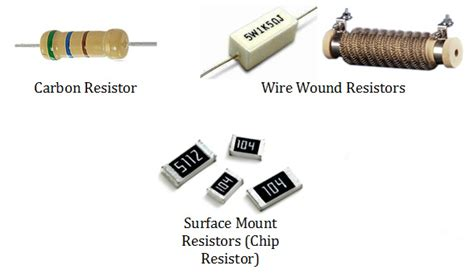types of resistor with names how to choose the right resistor eagle