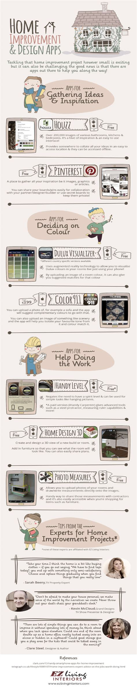 apps for home improvement infographic tech news