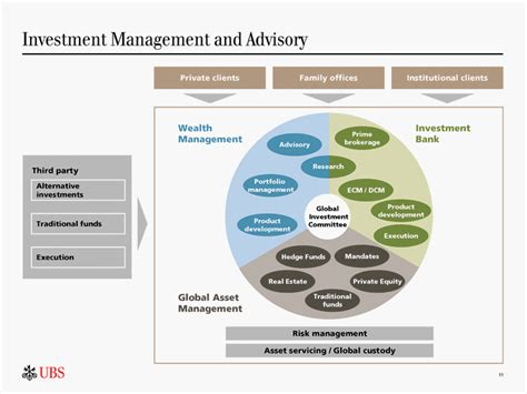 risk management investment bank key messageswe delivered stronger profits in a