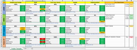 multiple project tracking excel template management