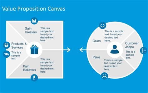10 Best Value Proposition Templates Psd Ppt Illustration Documents Download Free Value Proposition Canvas Ppt