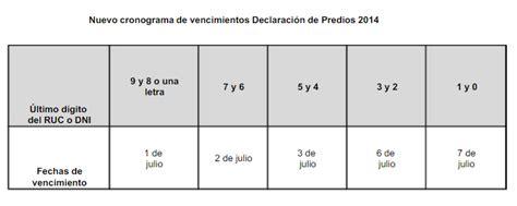 cronograma de vencimientos de predios sunat 2015 este mi 233 rcoles empiezan vencimientos para la declaraci 243 n