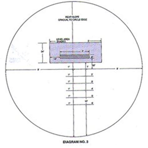 baseball bat diagram baseball 1 00 objectives of the