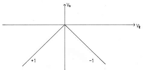 l ingresso di trimalchione riassunto 2