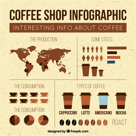 coffee shop flat design coffee shop infography in flat design vector free download