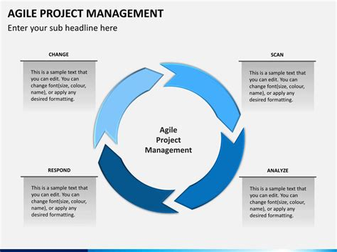 project management approach template agile project management powerpoint template sketchbubble