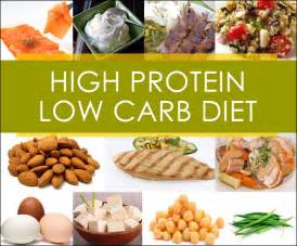 what is high protein low carb diet all you need to