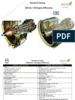 Cfm56 3 Systems Training Manuals Pump Space Shuttle