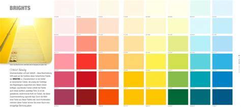 toom wandfarbe palette wandfarbe wohnzimmer ideen amazing gallery of size