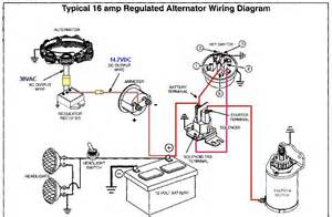 wiring diagram for cub tractor wiring get free image about wiring diagram
