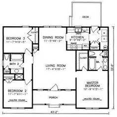 Simple Open House Plans by House Plans On House Plans Square And