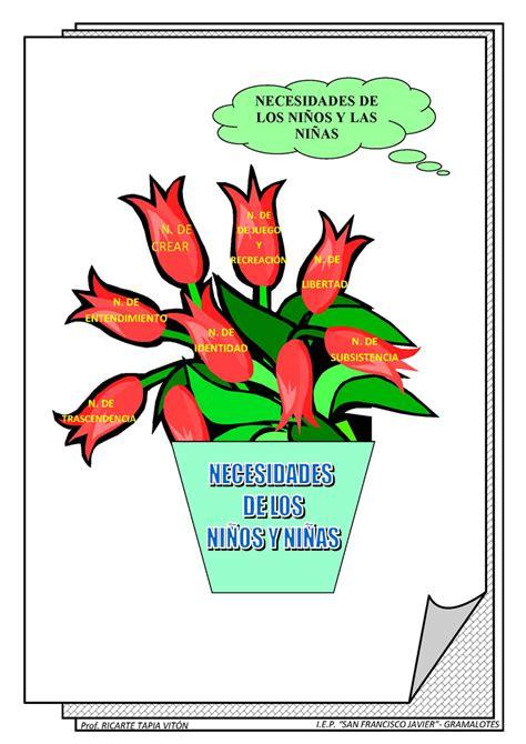 carpeta pedagogica de primaria documentos carpeta pedag 243 gica primaria monografias com