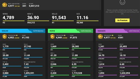 fortnite stats tracker fortnite tracker 5 important stats epic doesn t