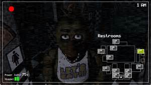 Five nights at freddys 2 png