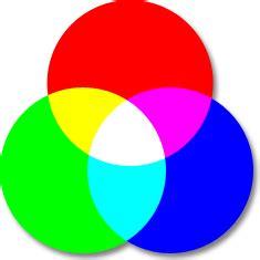 hsb color colorizer color picker and converter rgb hsl hsb hsv
