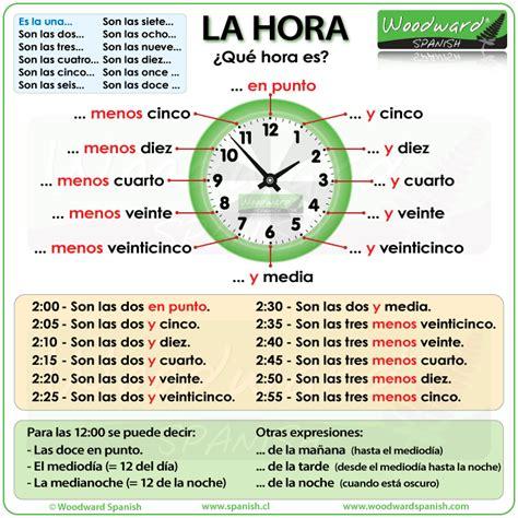 cuanto esta ganando por hora un fletero en moto en caipatl la hora en espa 241 ol telling the time in spanish