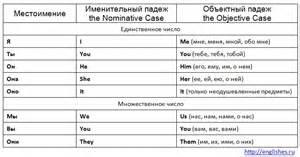 суффиксы в русском языке таблица