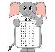 Aprender Las Tablas De Multiplicar Una Manera F&225cil Y Divertida