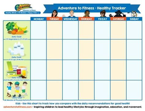 Healthy Habits For Healthy Chart Use This Chart To Track Your Healthy Habits During National Nutrition Month March 2016