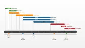 project timeline powerpoint template office timeline powerpoint template free timeline templates